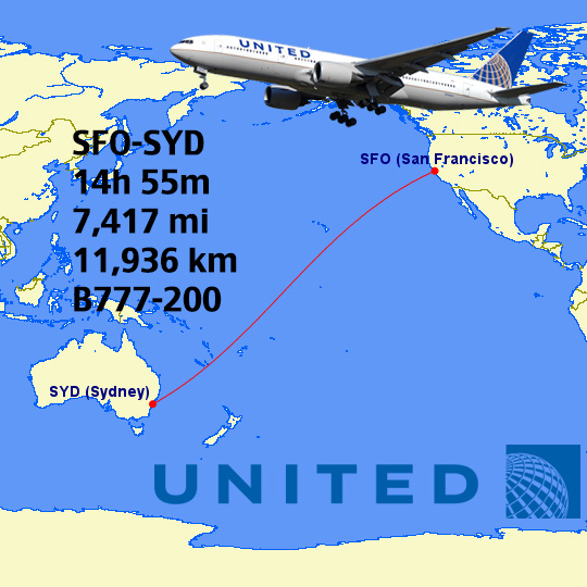 Top 14 longest united airlines flights in the world weekend blitz sfo syd publicscrutiny Images